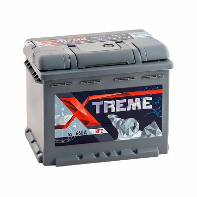 X-treme NORD 66.0 фото 401x401